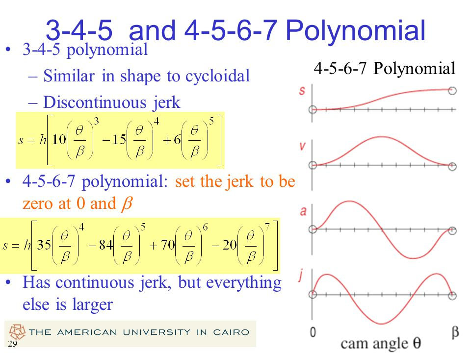3-4-5 and 4-5-6-7 Polynomial 3-4-5 polynomial
