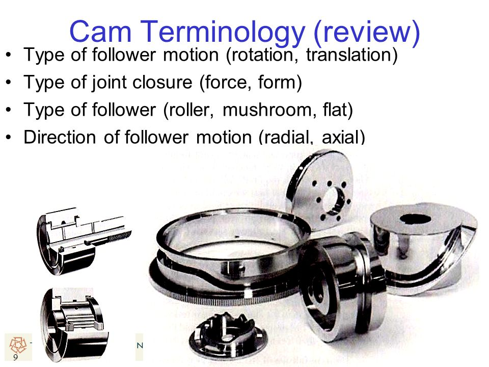 Cam Terminology (review)