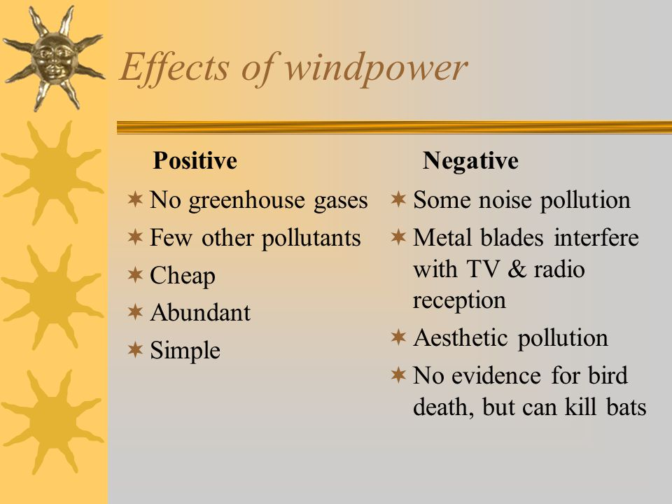 Effects of windpower Positive Negative No greenhouse gases
