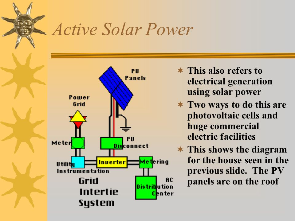 Active Solar Power This also refers to electrical generation using solar power.
