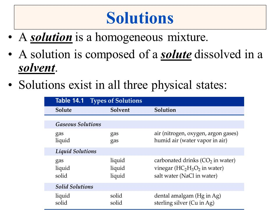 Solutions A solution is a homogeneous mixture.