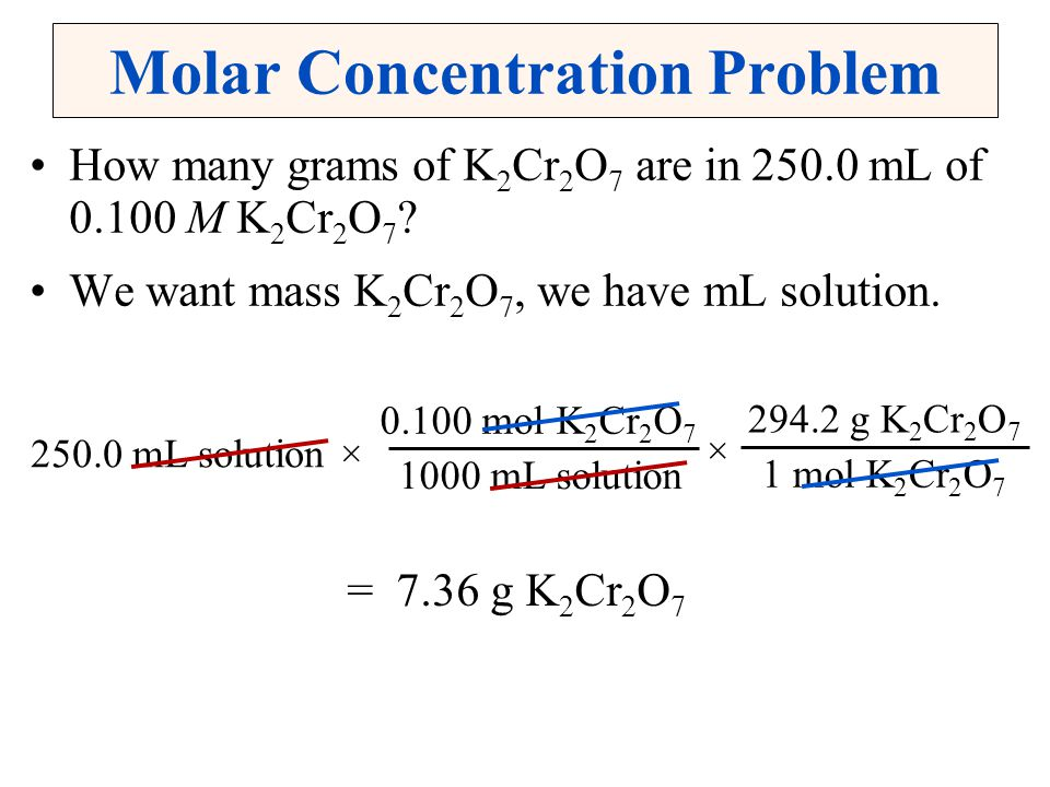 Molar Concentration Problem