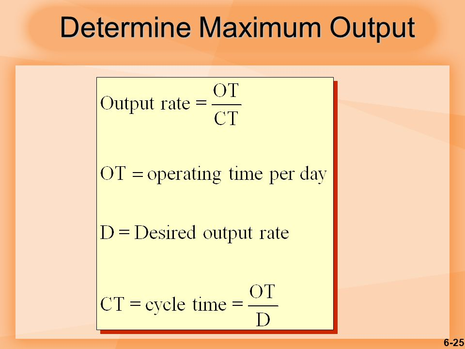 Determine Maximum Output