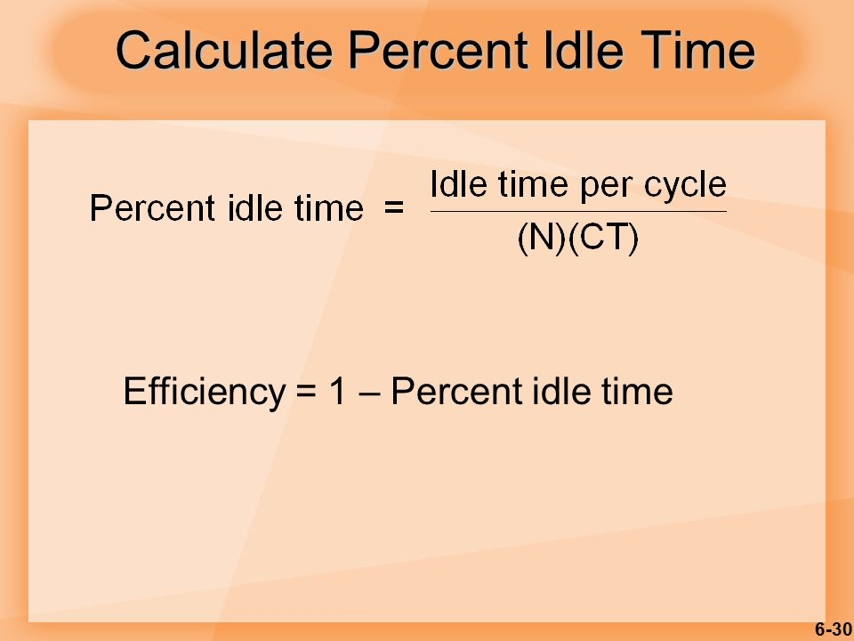 Calculate Percent Idle Time