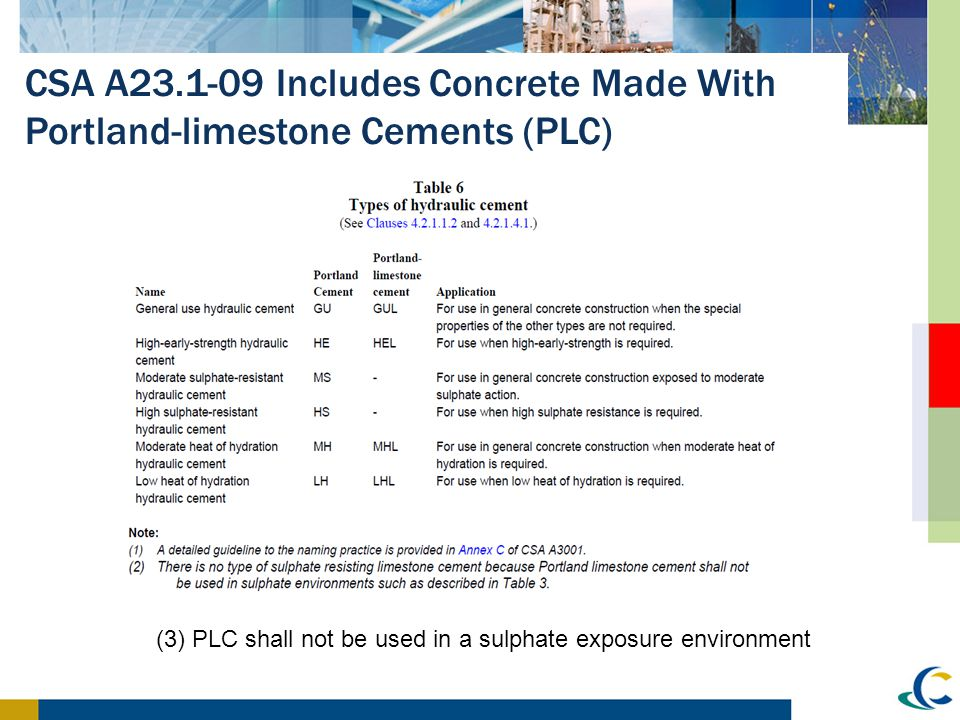 CSA A23.1-09 Includes Concrete Made With Portland-limestone Cements (PLC)