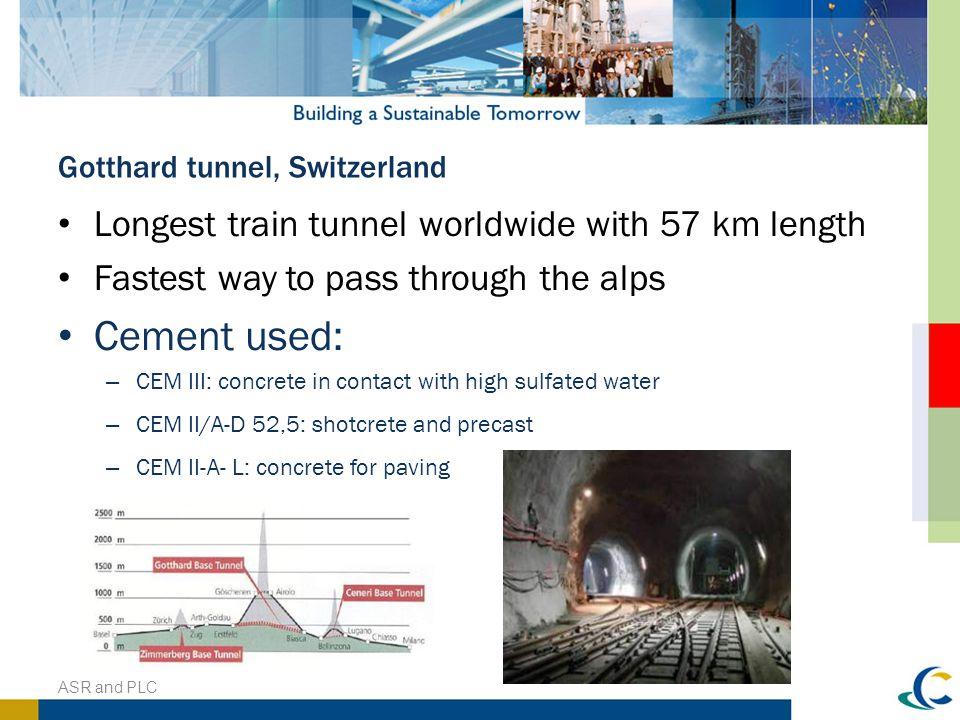 Gotthard tunnel, Switzerland