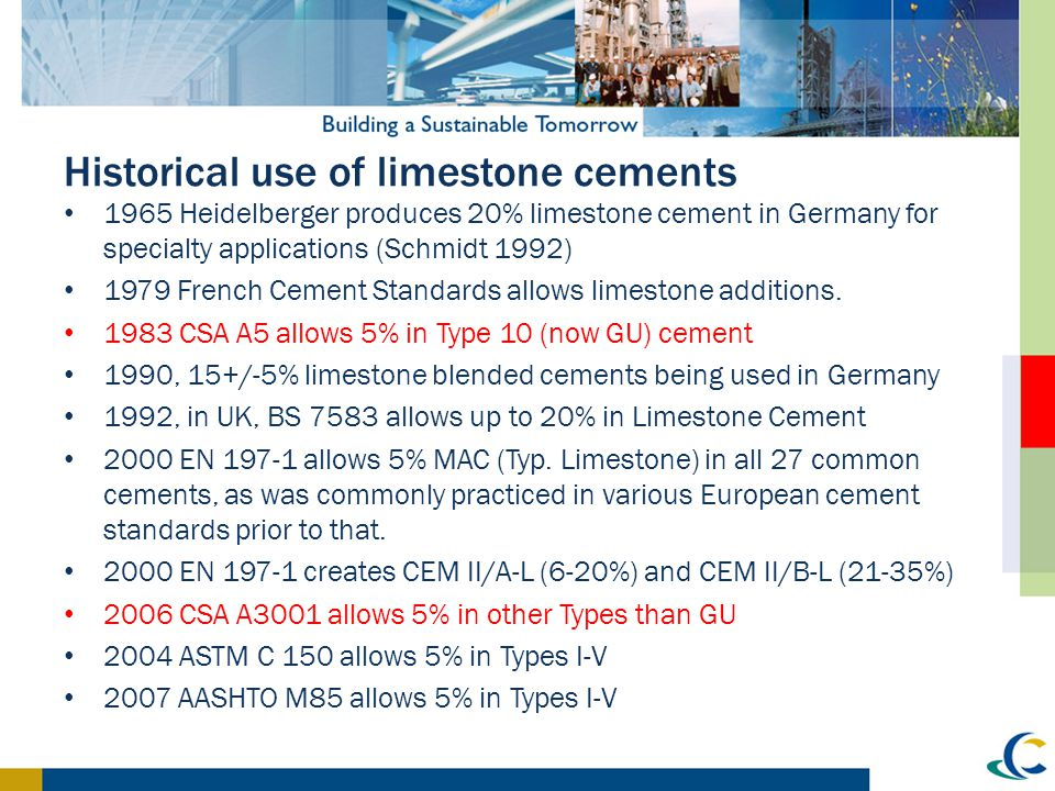 Historical use of limestone cements