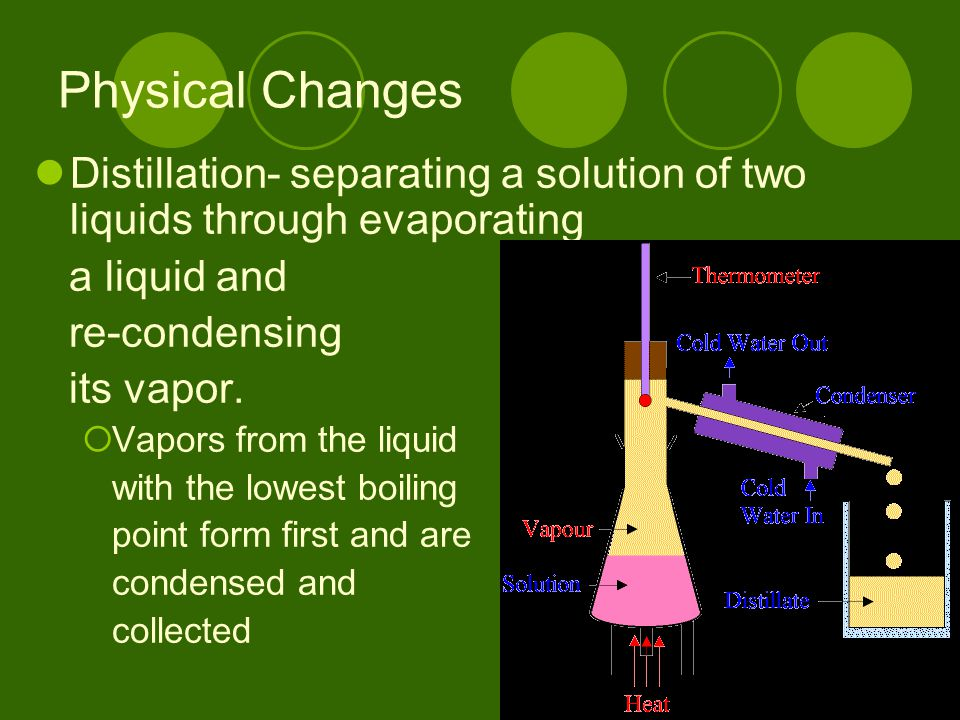 Physical Changes Distillation- separating a solution of two liquids through evaporating. a liquid and.
