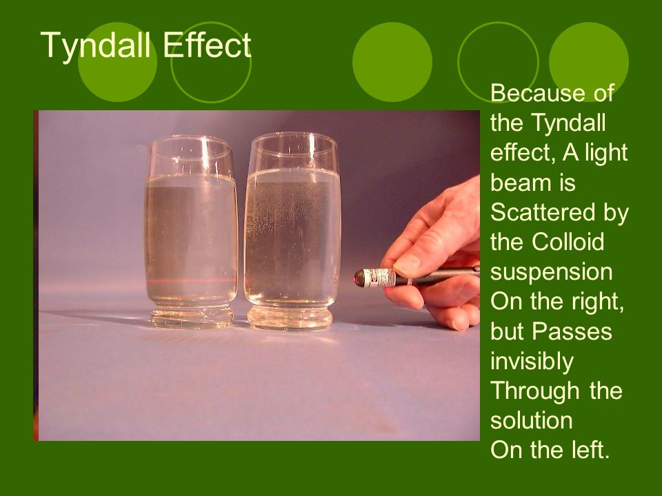 Tyndall Effect Because of the Tyndall effect, A light beam is