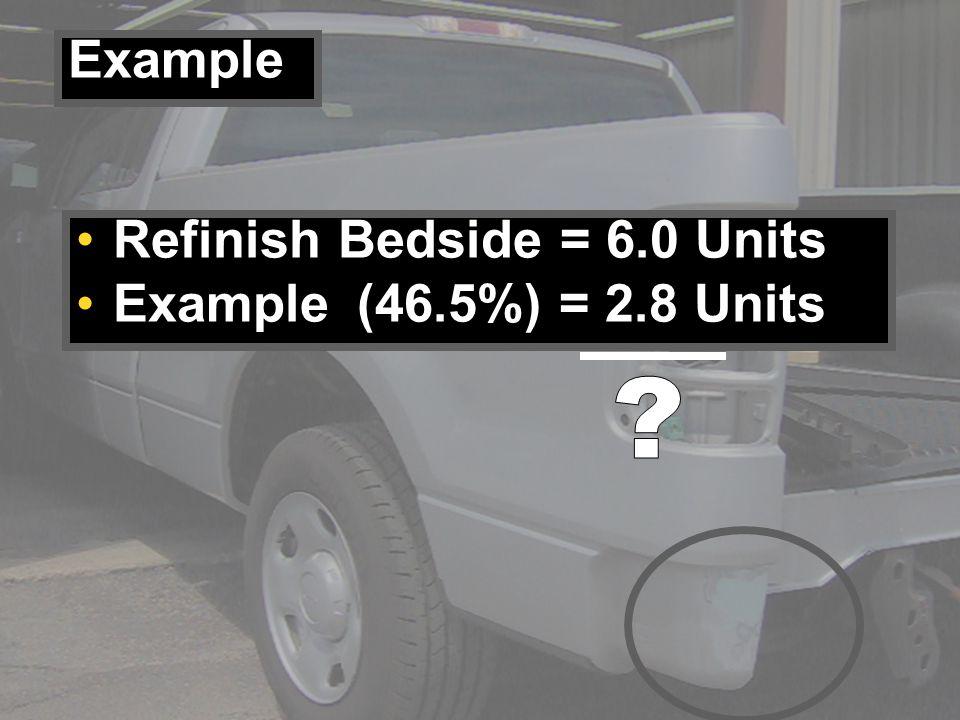 Refinish Bedside = 6.0 Units Example (46.5%) = 2.8 Units