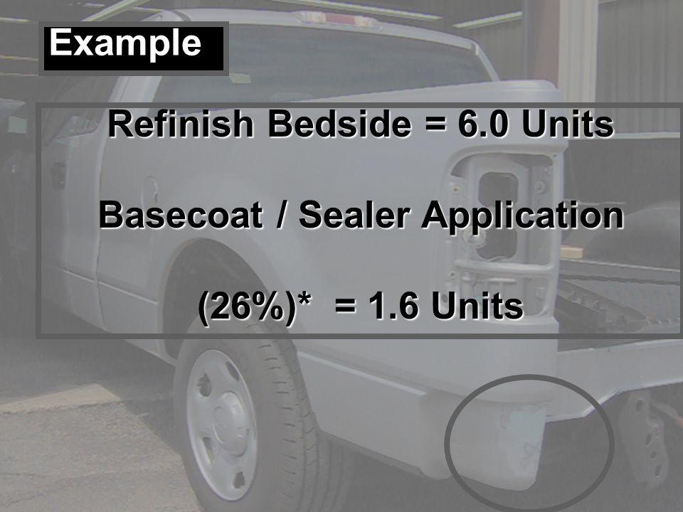 Refinish Bedside = 6.0 Units Basecoat / Sealer Application