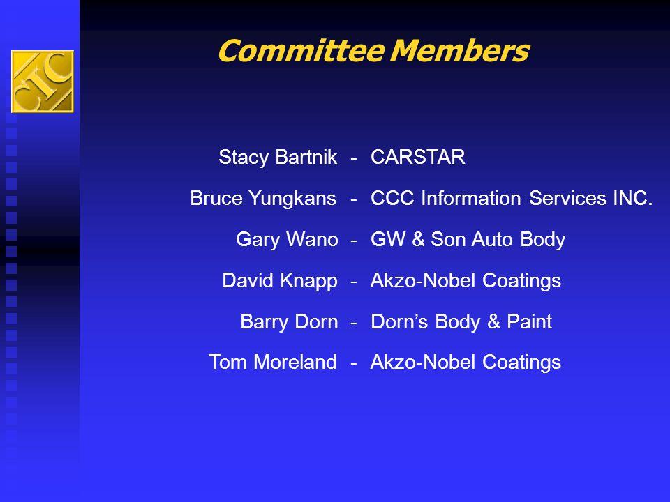 Committee Members Stacy Bartnik - CARSTAR Bruce Yungkans -