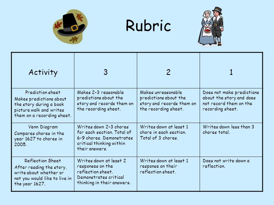 Rubric Activity 3 2 1 Prediction sheet