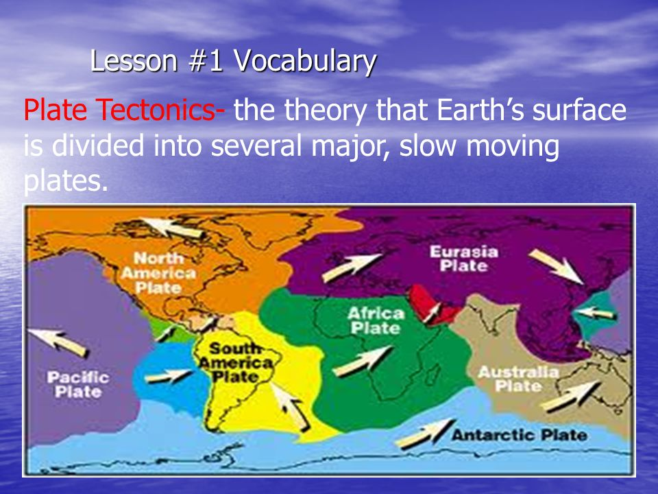 Lesson #1 Vocabulary Plate Tectonics- the theory that Earth's surface is divided into several major, slow moving plates.