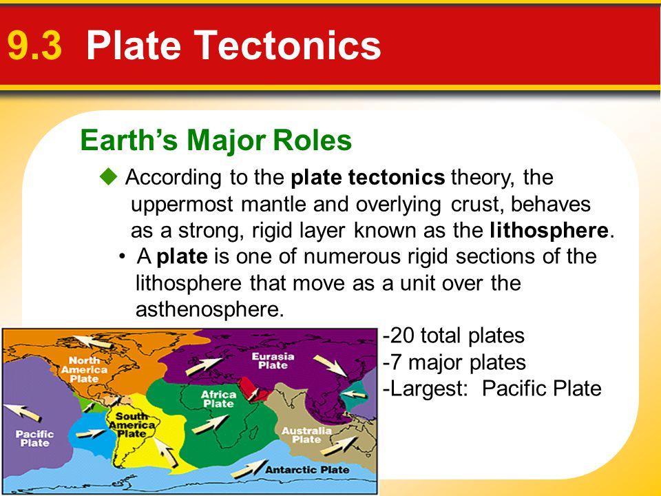 9.3 Plate Tectonics Earth's Major Roles