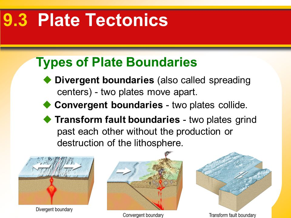 9.3 Plate Tectonics Types of Plate Boundaries