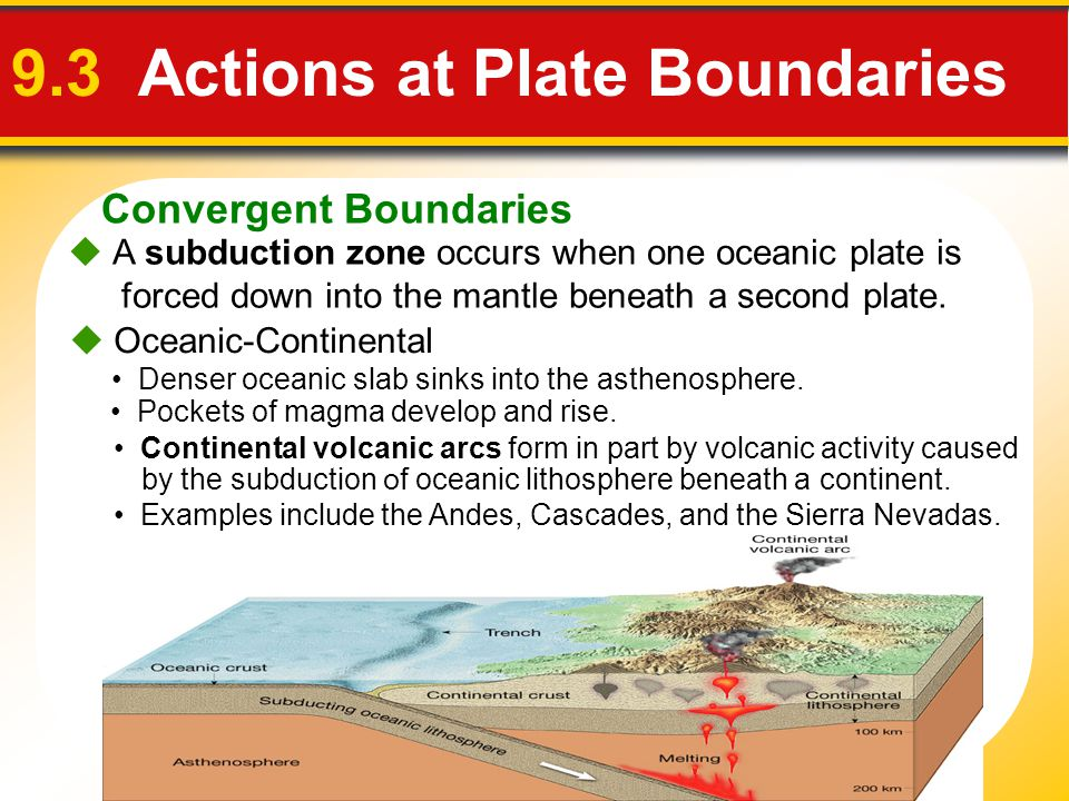 9.3 Actions at Plate Boundaries