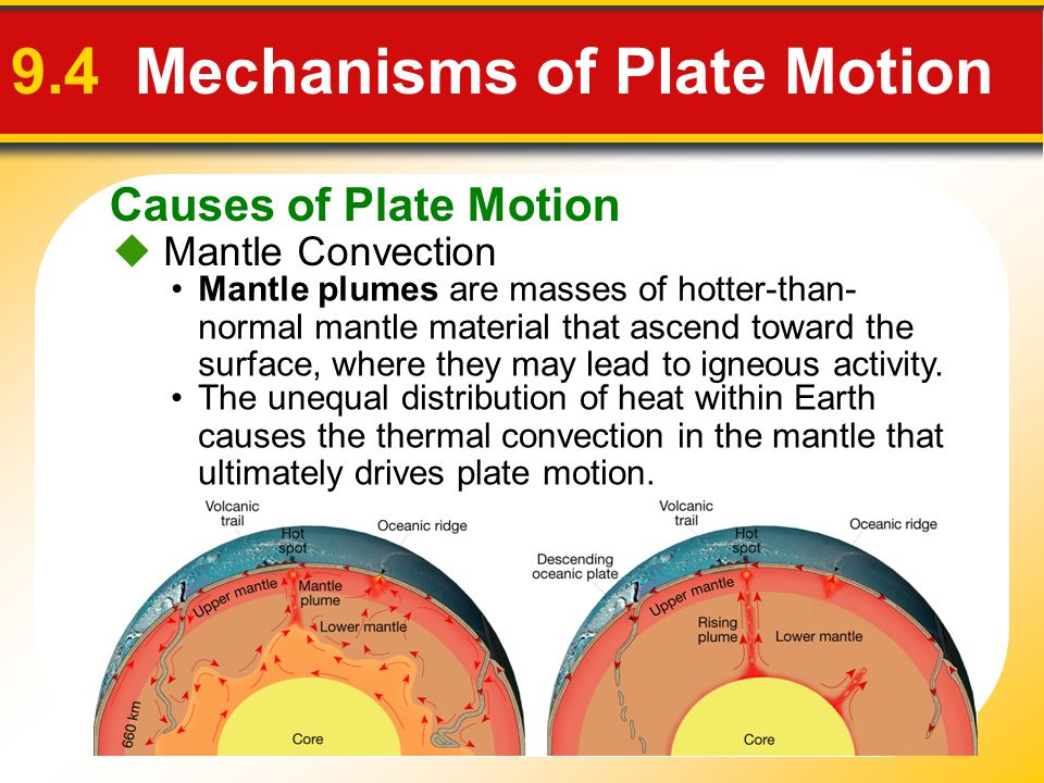 9.4 Mechanisms of Plate Motion
