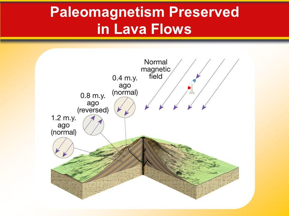Paleomagnetism Preserved in Lava Flows