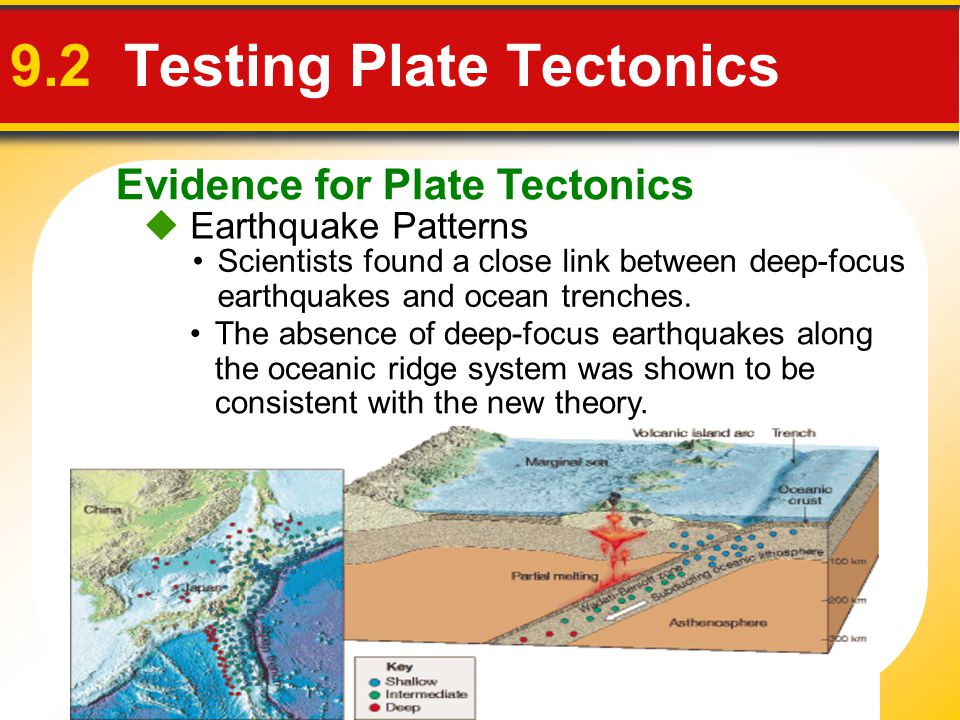 9.2 Testing Plate Tectonics