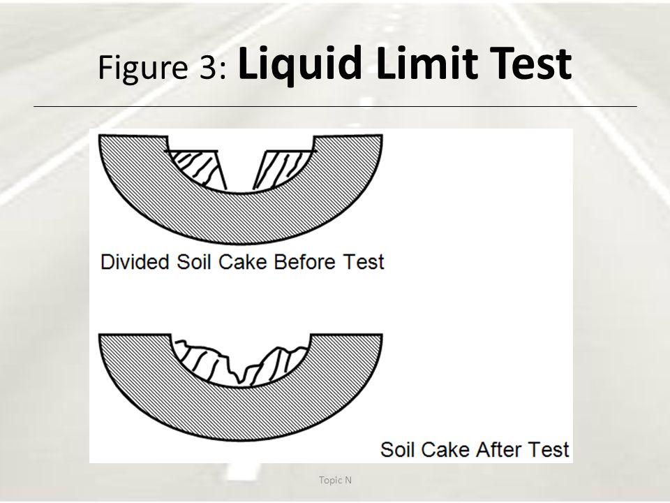 Figure 3: Liquid Limit Test