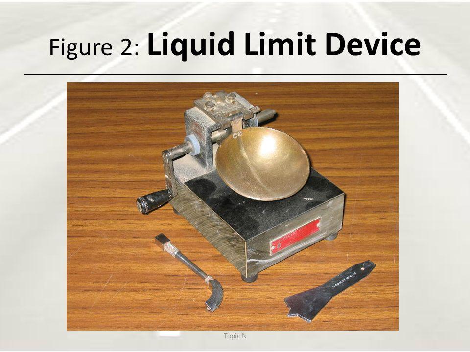Figure 2: Liquid Limit Device