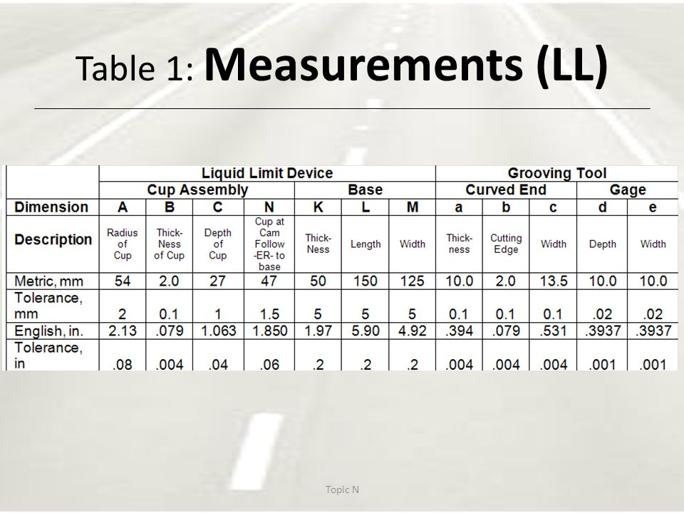 Table 1: Measurements (LL)