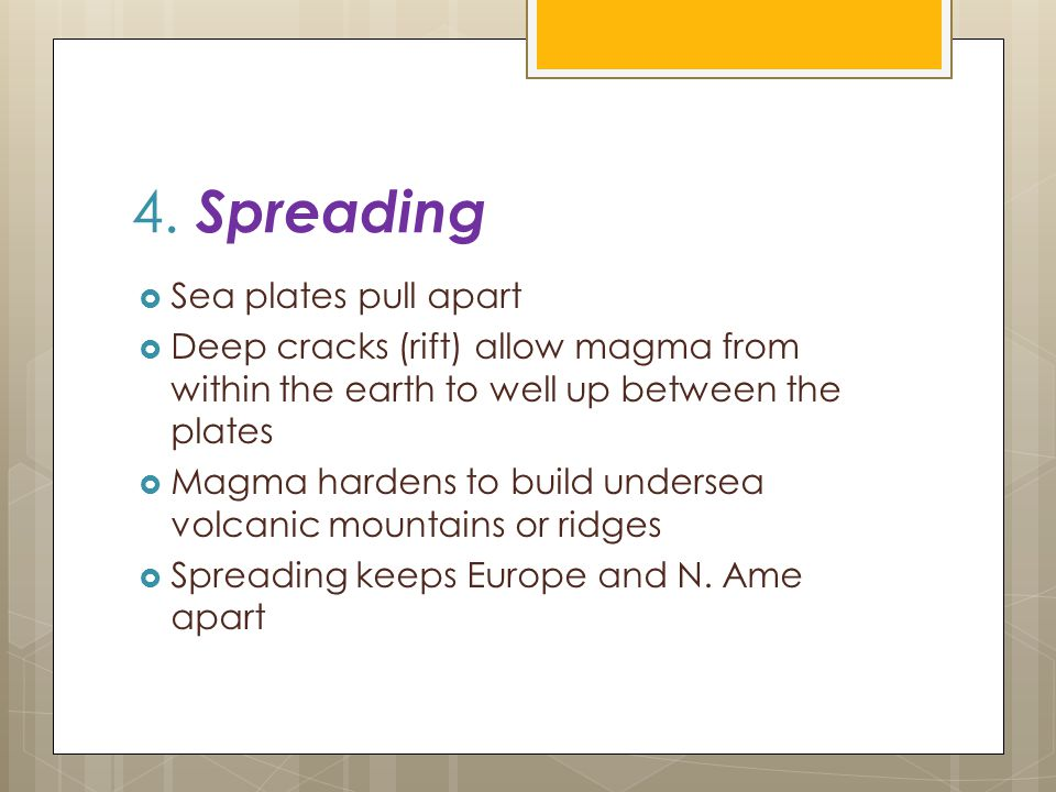 4. Spreading Sea plates pull apart