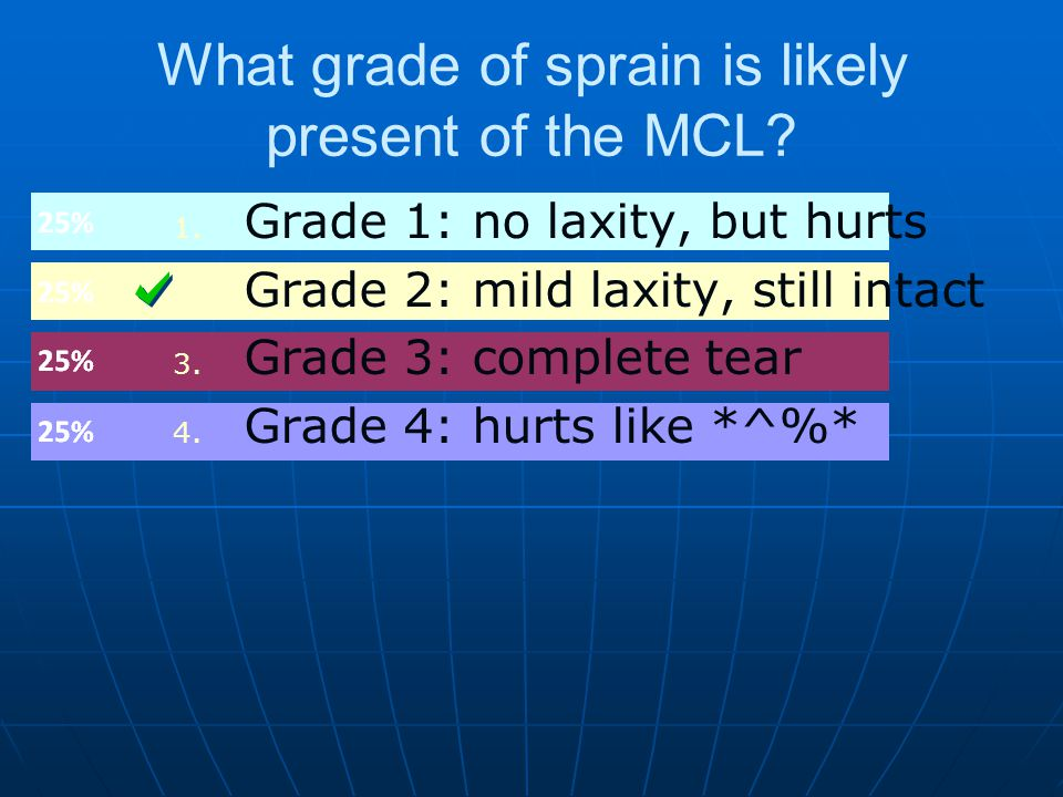 What grade of sprain is likely present of the MCL