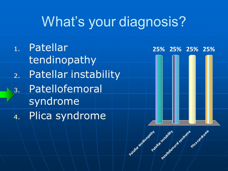 What's your diagnosis Patellar tendinopathy Patellar instability
