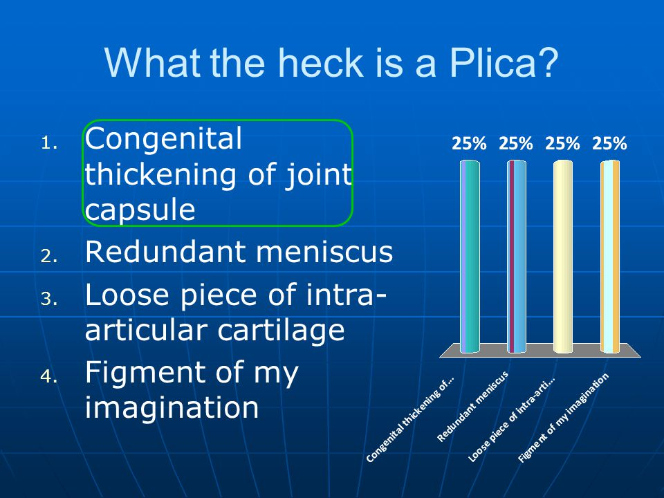 What the heck is a Plica Congenital thickening of joint capsule