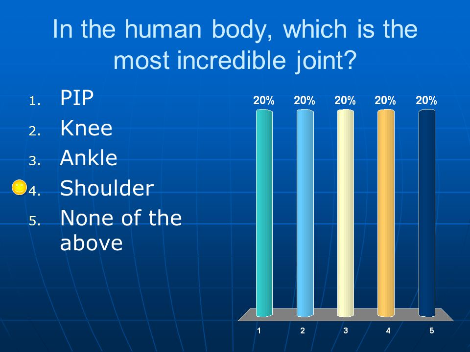 In the human body, which is the most incredible joint
