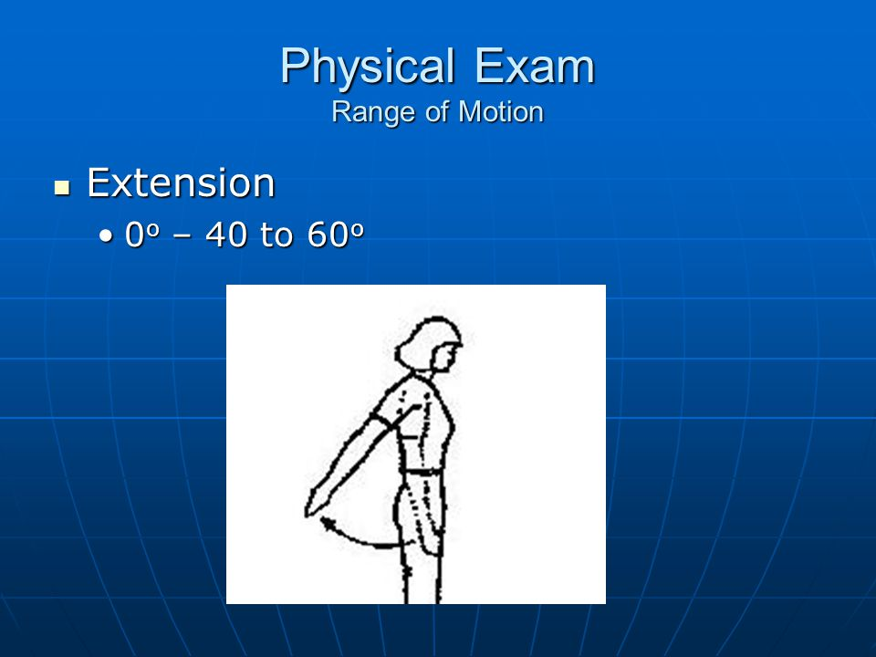 Physical Exam Range of Motion