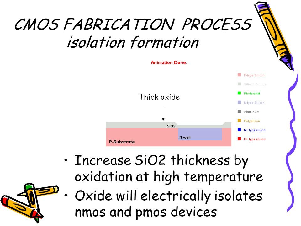 CMOS FABRICATION PROCESS isolation formation