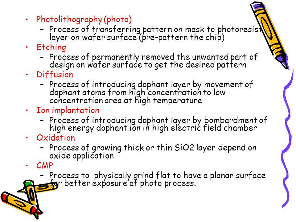 Photolithography (photo)