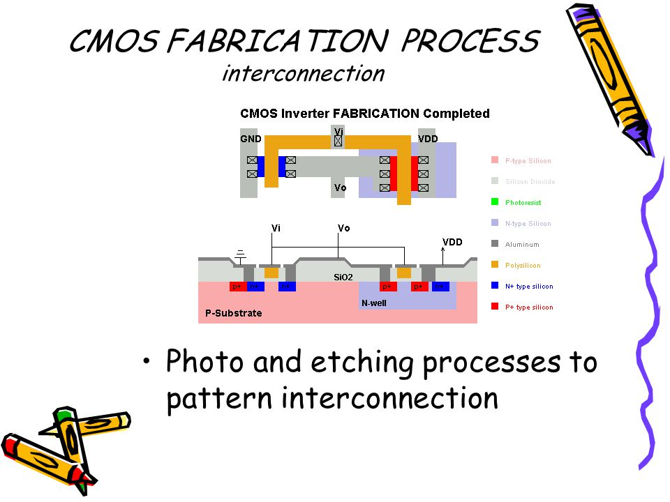 CMOS FABRICATION PROCESS interconnection