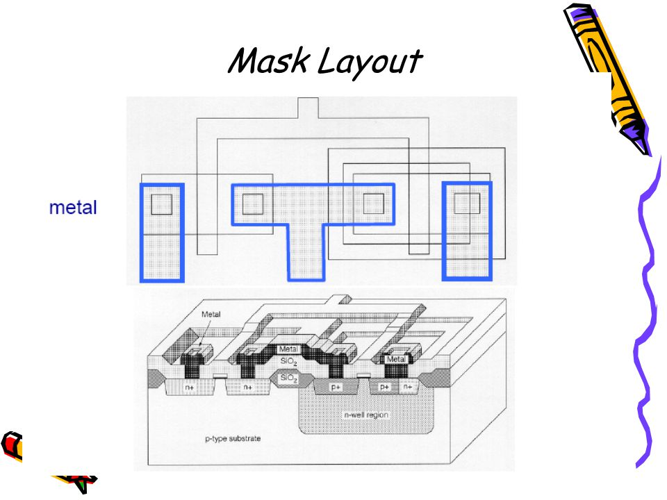 Mask Layout