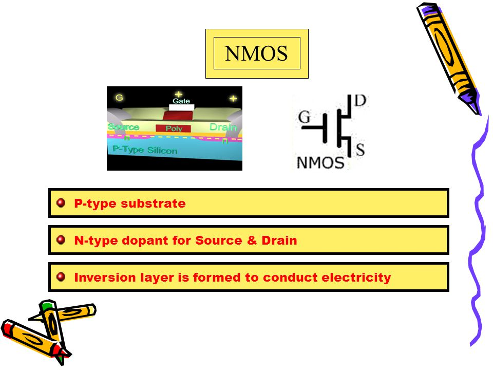 NMOS P-type substrate N-type dopant for Source & Drain