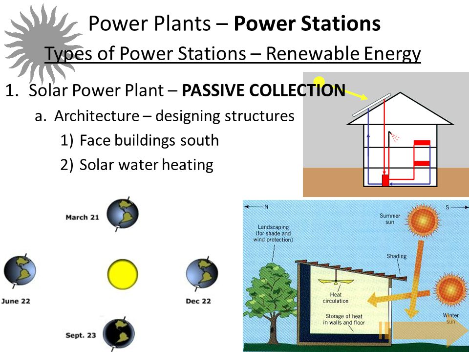 Power Plants – Power Stations
