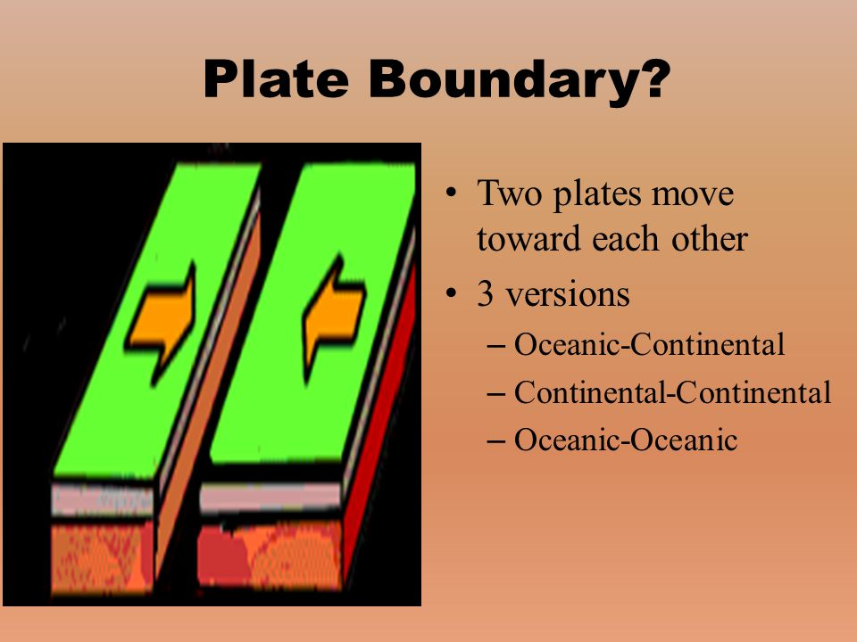 Plate Boundary Two plates move toward each other 3 versions