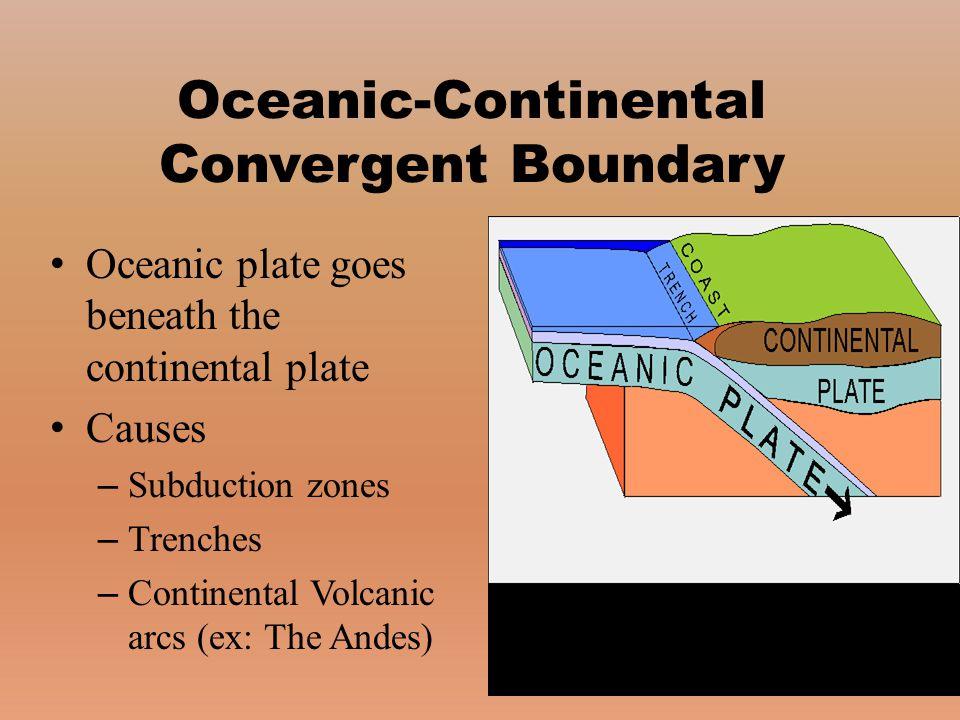 Oceanic-Continental Convergent Boundary