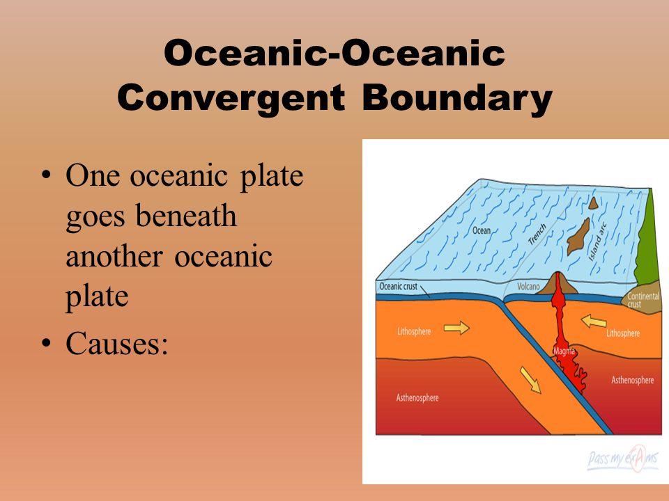 Oceanic-Oceanic Convergent Boundary
