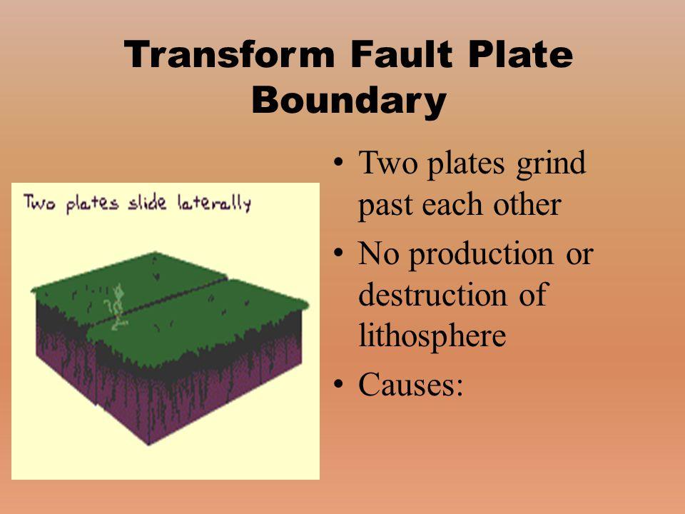 Transform Fault Plate Boundary