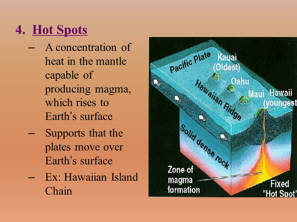 Hot Spots A concentration of heat in the mantle capable of producing magma, which rises to Earth's surface.