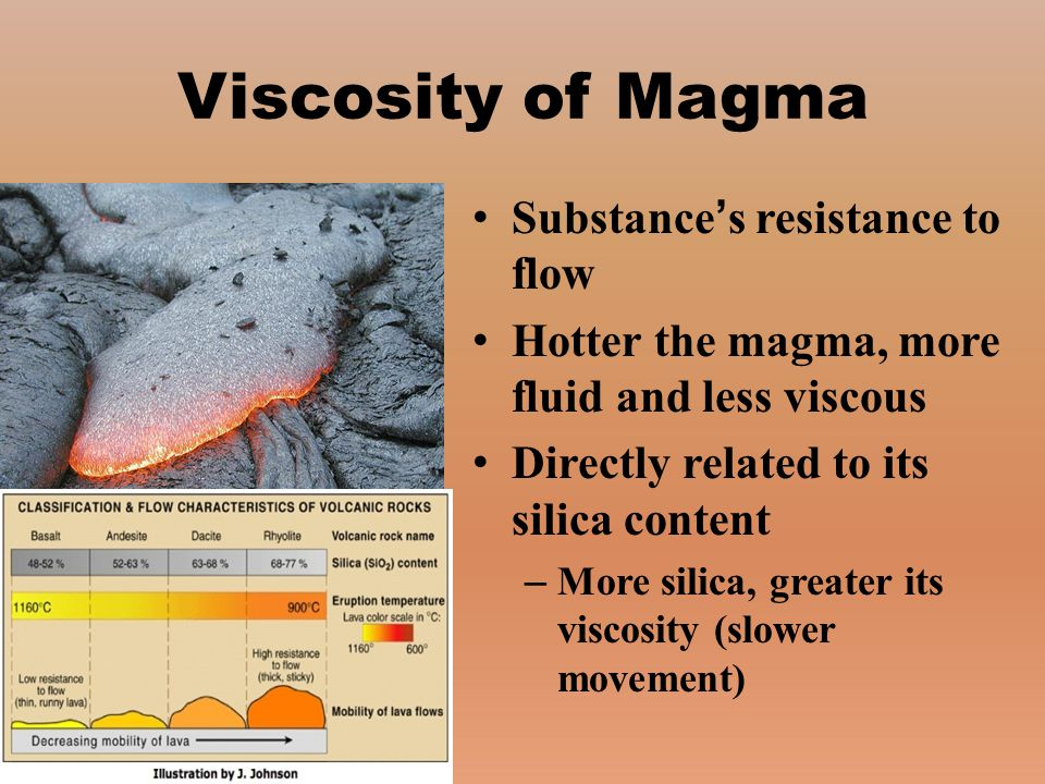 Viscosity of Magma Substance's resistance to flow