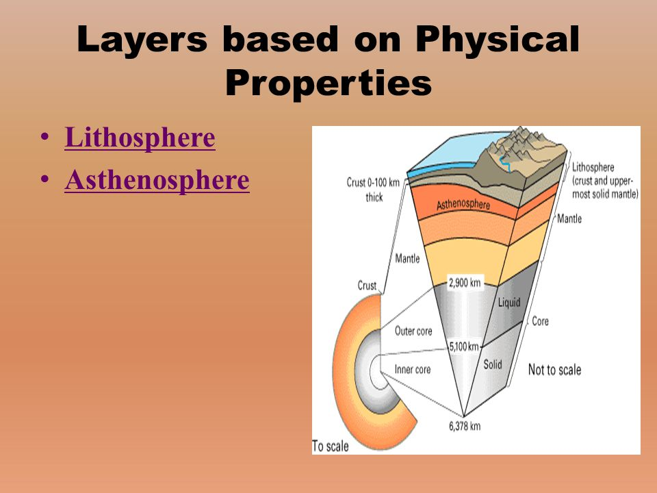 Layers based on Physical Properties