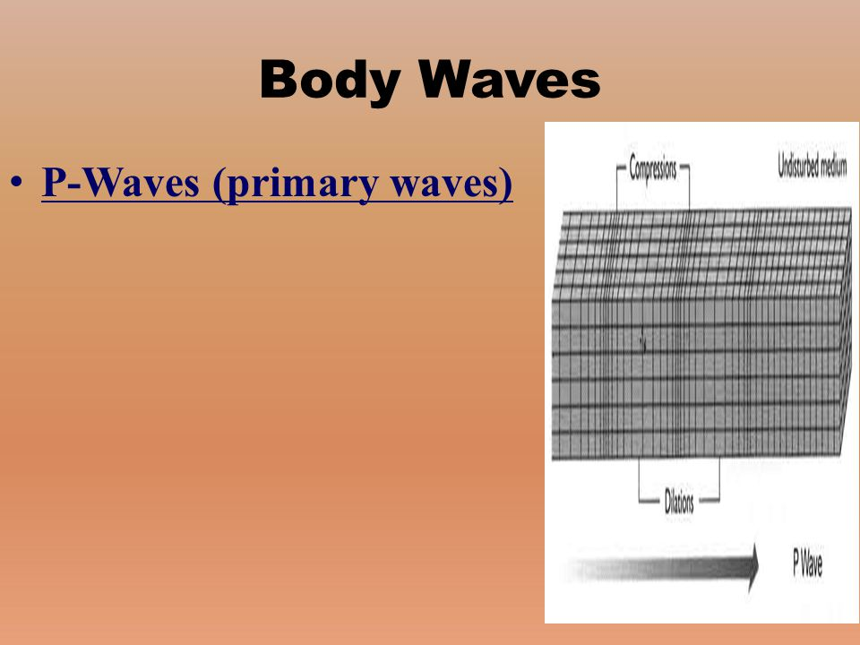 Body Waves P-Waves (primary waves)