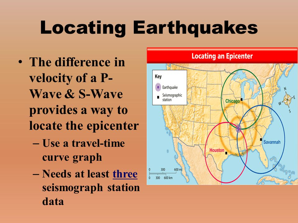 Locating Earthquakes The difference in velocity of a P-Wave & S-Wave provides a way to locate the epicenter.