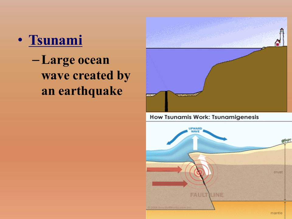 Tsunami Large ocean wave created by an earthquake