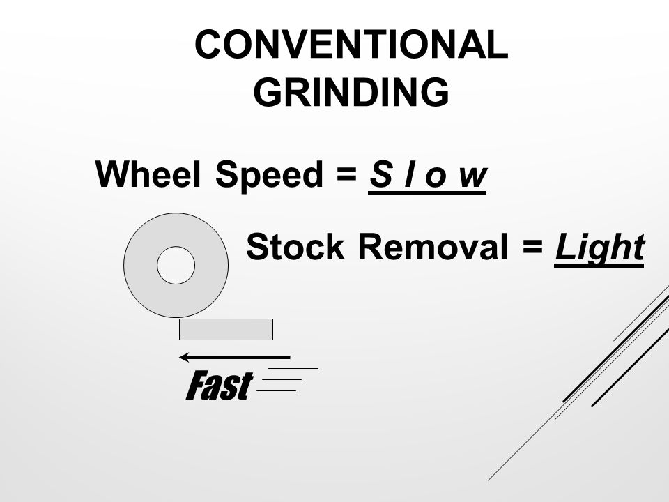 Conventional Grinding
